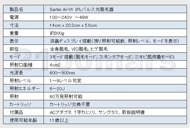 sarlisi ai-01 脱毛器スペック 詳細 シート detail